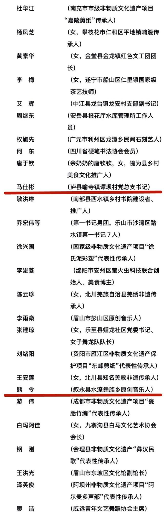 四川公布拟通报表扬名单!泸州这些魅力乡镇、乡土文化能人上榜(图5)